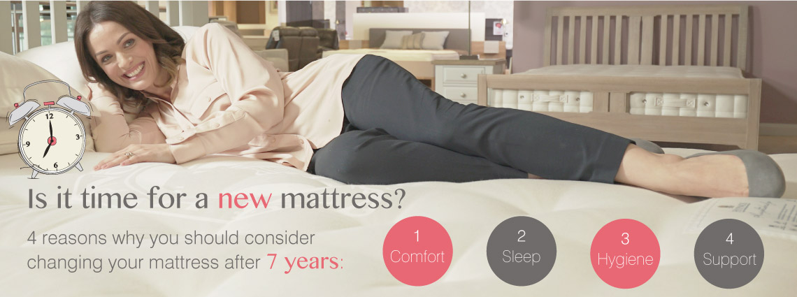 Is it time for a new mattress